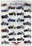 Harley Davidson Typentafel