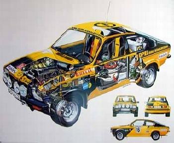Opel Kadett Gt/e Röntgen