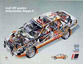 Audi Plakat Reprint Quattro 200