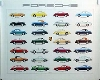 Porsche Original Automobile 1948-1977
