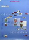 Porsche Original Werbeplakat - Modellpalette 1963-1978 - Gut Erhalten